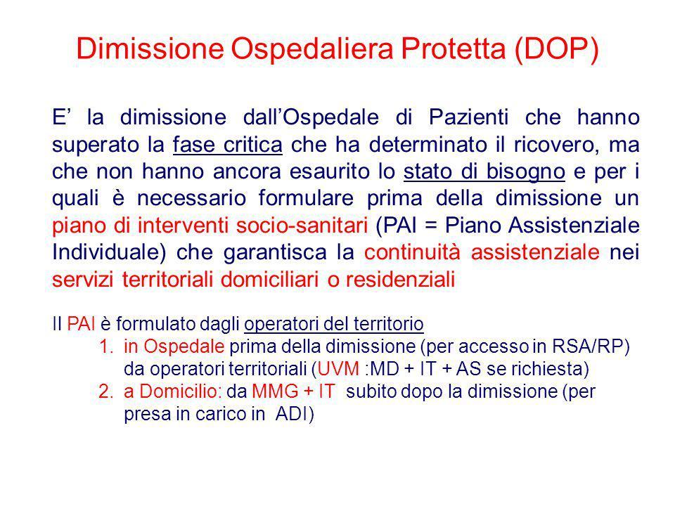 Dimissione Ospedaliera Protetta (DOP)
