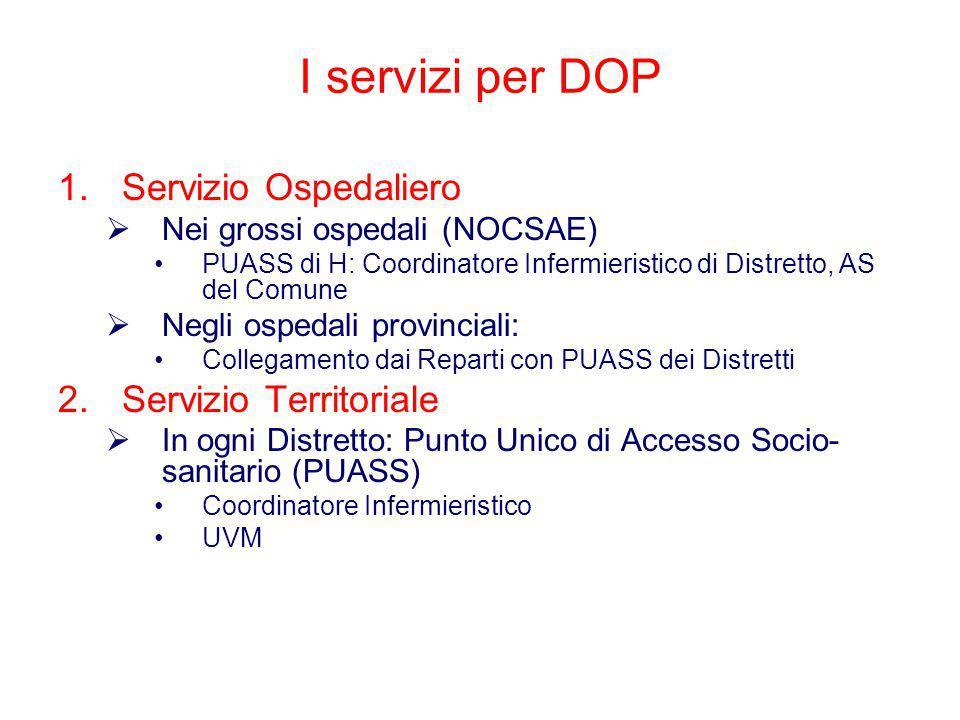 I servizi per DOP Servizio Ospedaliero Servizio Territoriale