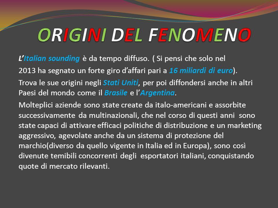 ORIGINI DEL FENOMENO L'Italian sounding è da tempo diffuso. ( Si pensi che solo nel.