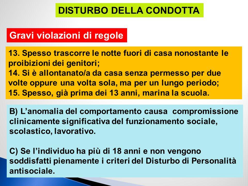 DISTURBO DELLA CONDOTTA