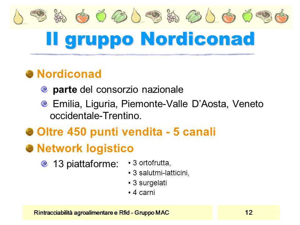 Il gruppo Nordiconad Nordiconad Oltre 450 punti vendita - 5 canali