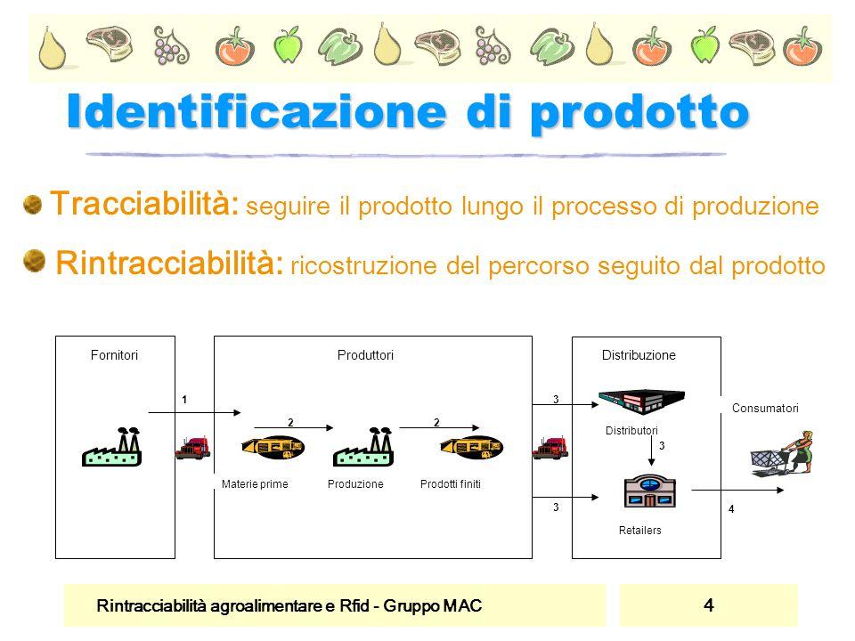 Identificazione di prodotto