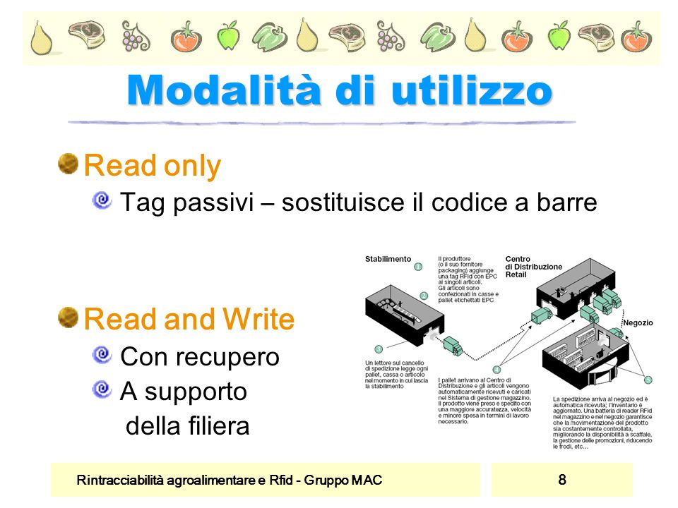 Modalità di utilizzo Read only Read and Write