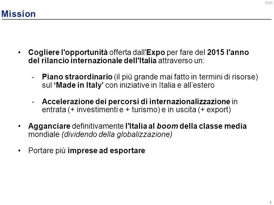 Mission Cogliere l opportunità offerta dall Expo per fare del 2015 l anno del rilancio internazionale dell Italia attraverso un: