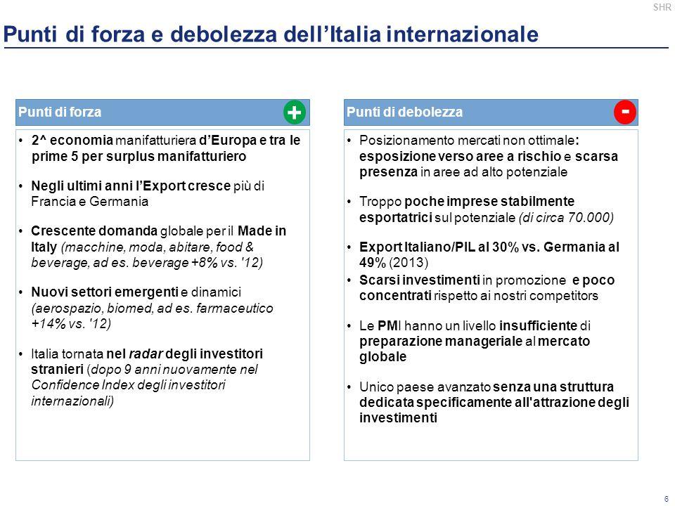 Punti di forza e debolezza dell'Italia internazionale