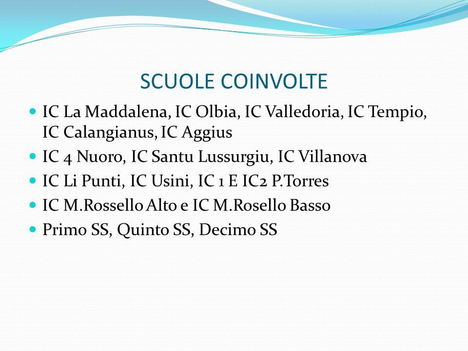 SCUOLE COINVOLTE IC La Maddalena, IC Olbia, IC Valledoria, IC Tempio, IC Calangianus, IC Aggius. IC 4 Nuoro, IC Santu Lussurgiu, IC Villanova.