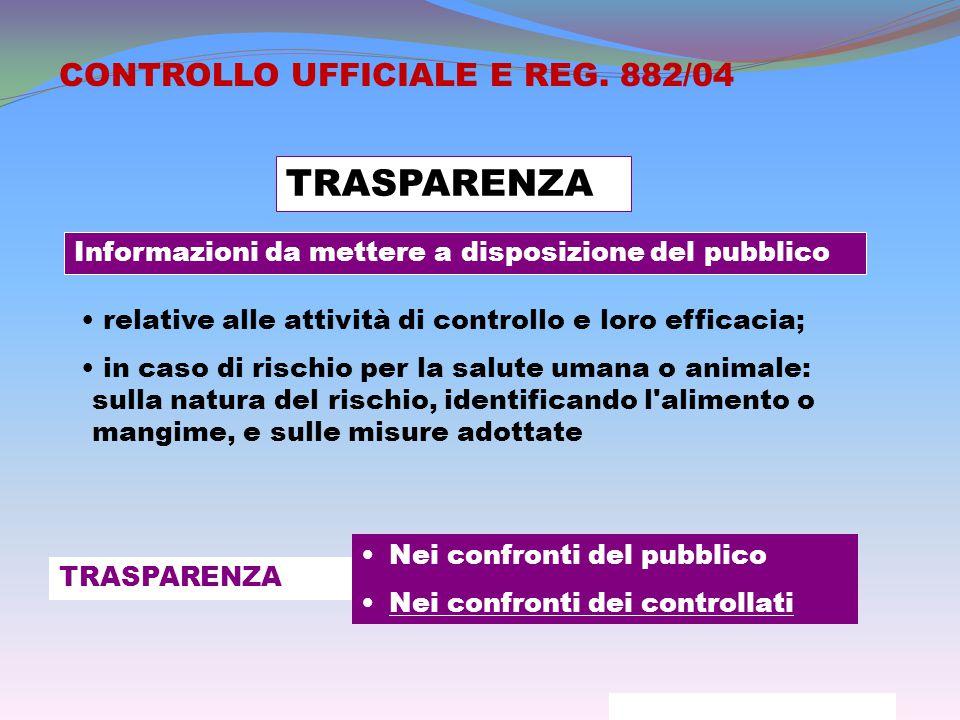 TRASPARENZA CONTROLLO UFFICIALE E REG. 882/04