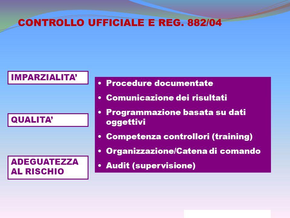 CONTROLLO UFFICIALE E REG. 882/04