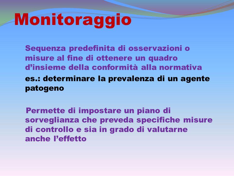 Monitoraggio Sequenza predefinita di osservazioni o misure al fine di ottenere un quadro d'insieme della conformità alla normativa.