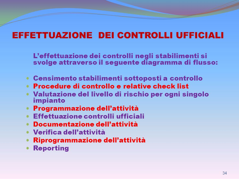 EFFETTUAZIONE DEI CONTROLLI UFFICIALI