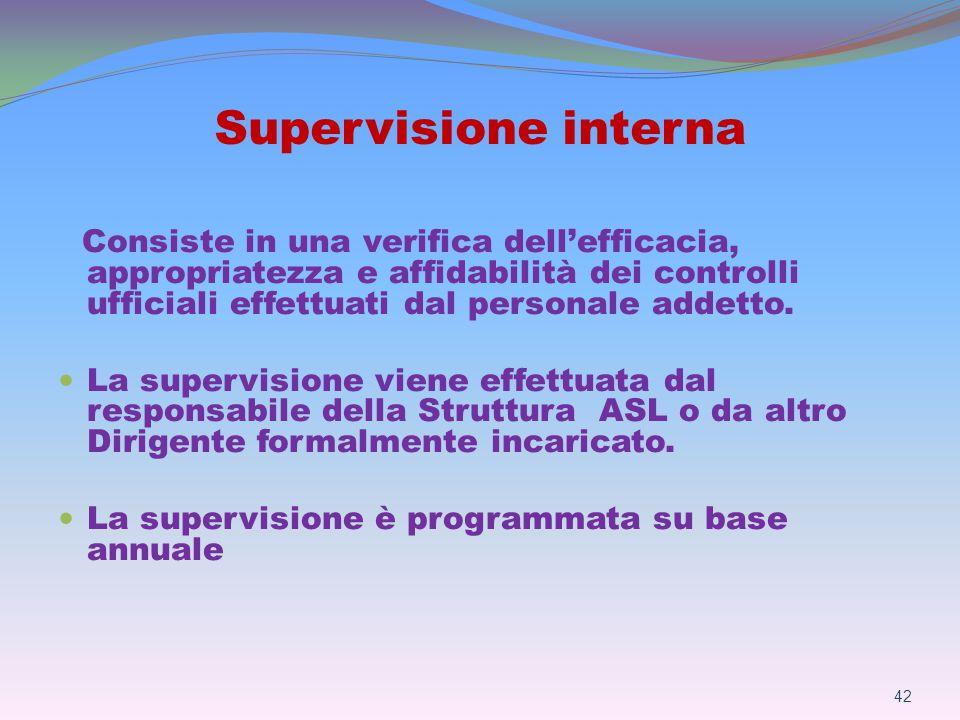 Supervisione interna Consiste in una verifica dell'efficacia, appropriatezza e affidabilità dei controlli ufficiali effettuati dal personale addetto.