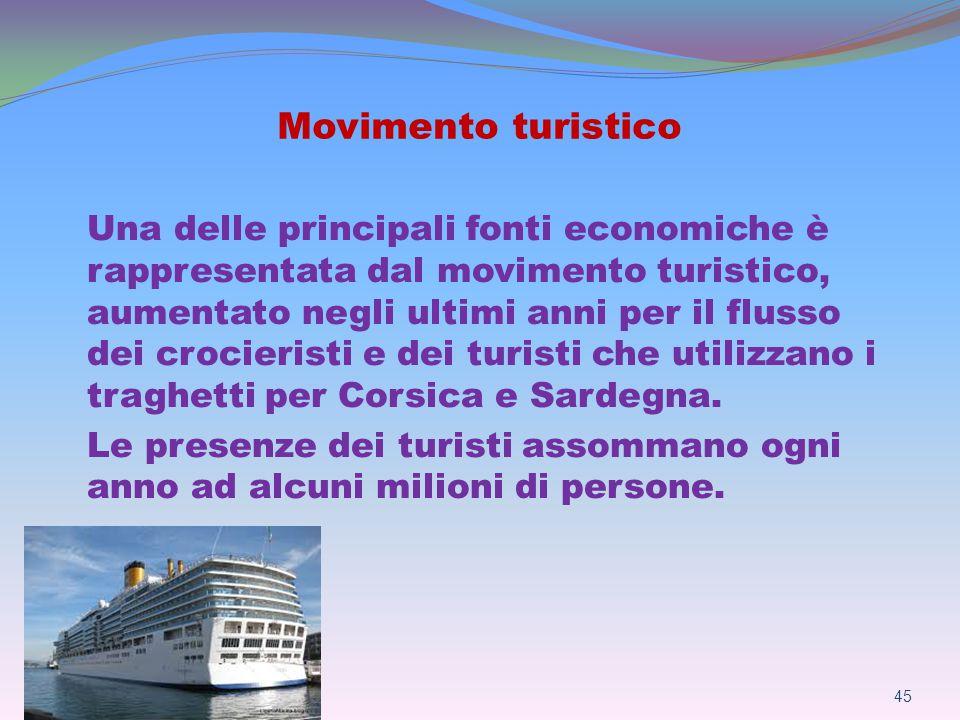 Movimento turistico