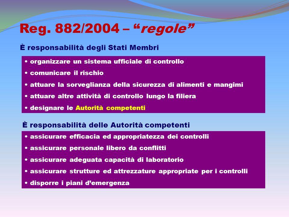 Reg. 882/2004 – regole È responsabilità degli Stati Membri