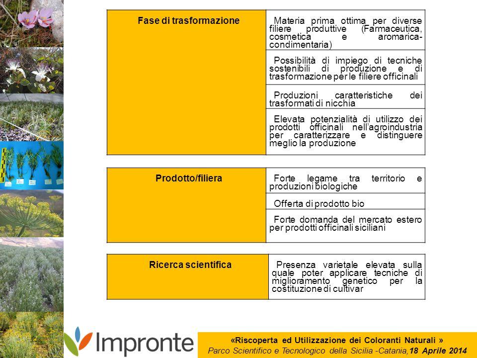 Fase di trasformazione Prodotto/filiera Ricerca scientifica