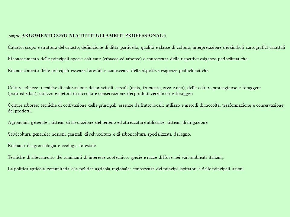 segue ARGOMENTI COMUNI A TUTTI GLI AMBITI PROFESSIONALI: