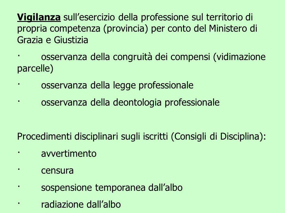 Vigilanza sull'esercizio della professione sul territorio di propria competenza (provincia) per conto del Ministero di Grazia e Giustizia