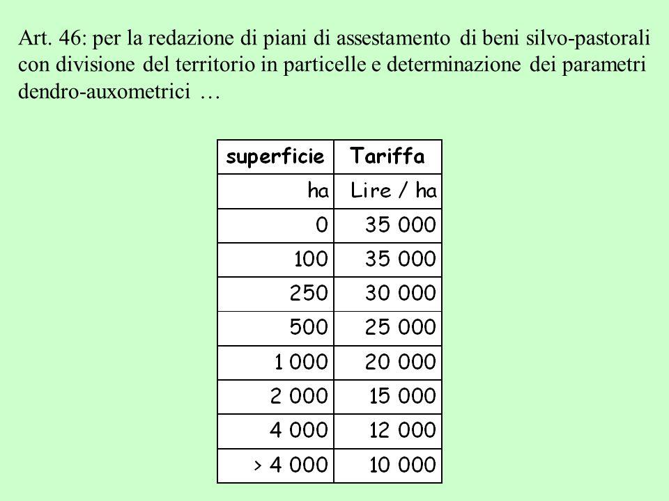 Art. 46: per la redazione di piani di assestamento di beni silvo-pastorali