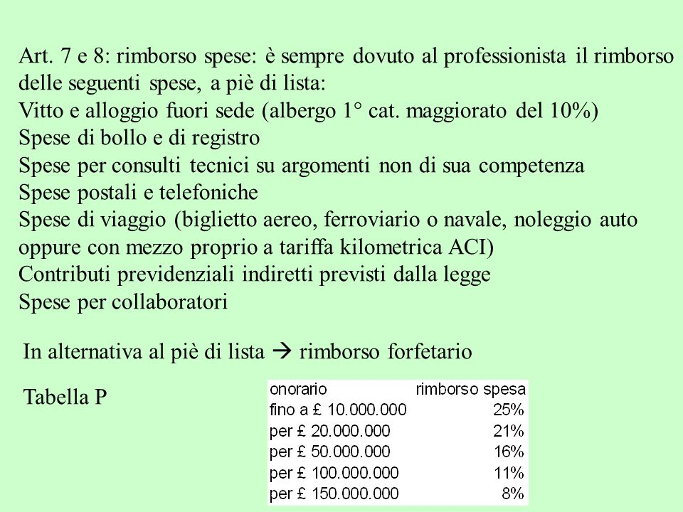Art. 7 e 8: rimborso spese: è sempre dovuto al professionista il rimborso