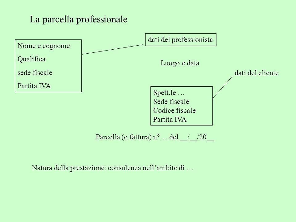 La parcella professionale