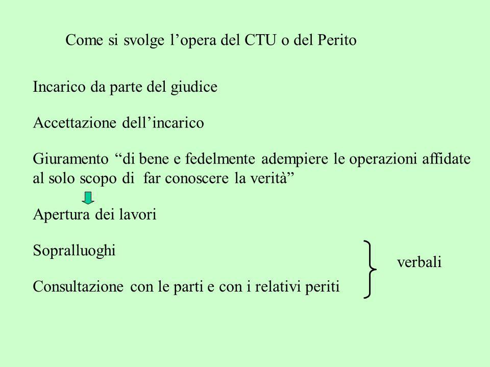 Come si svolge l'opera del CTU o del Perito