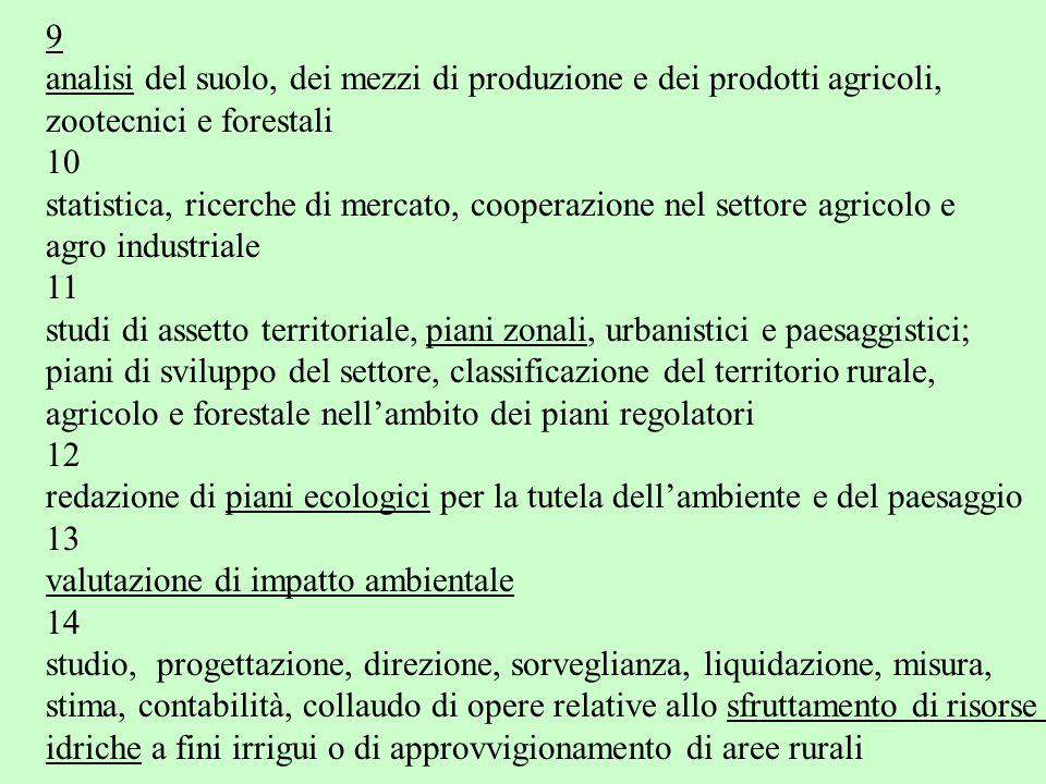 9 analisi del suolo, dei mezzi di produzione e dei prodotti agricoli, zootecnici e forestali. 10.