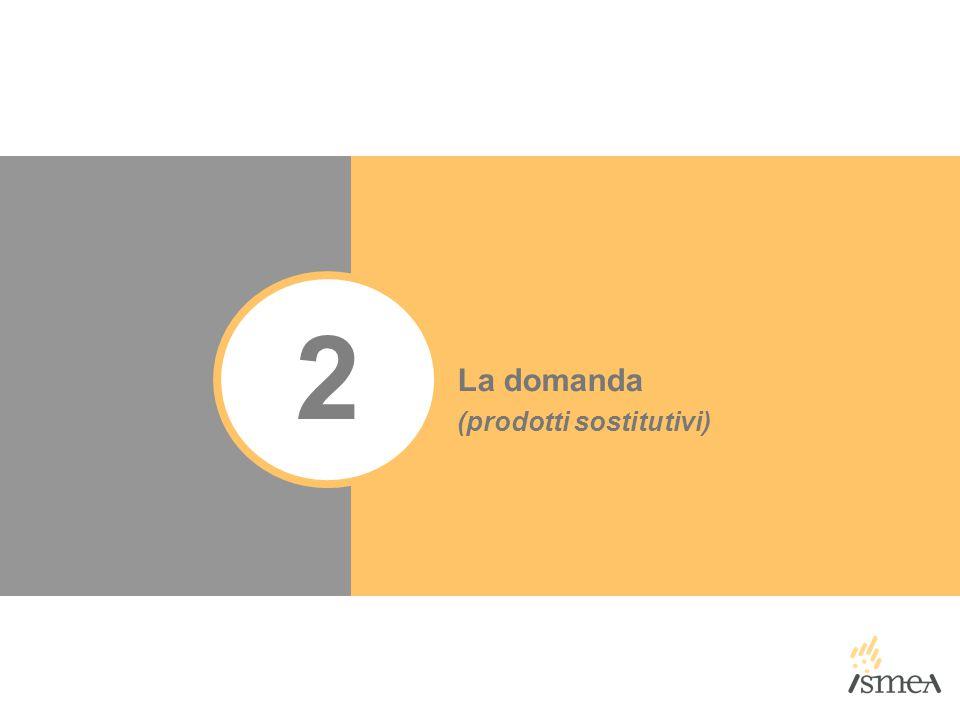 2 La domanda (prodotti sostitutivi)