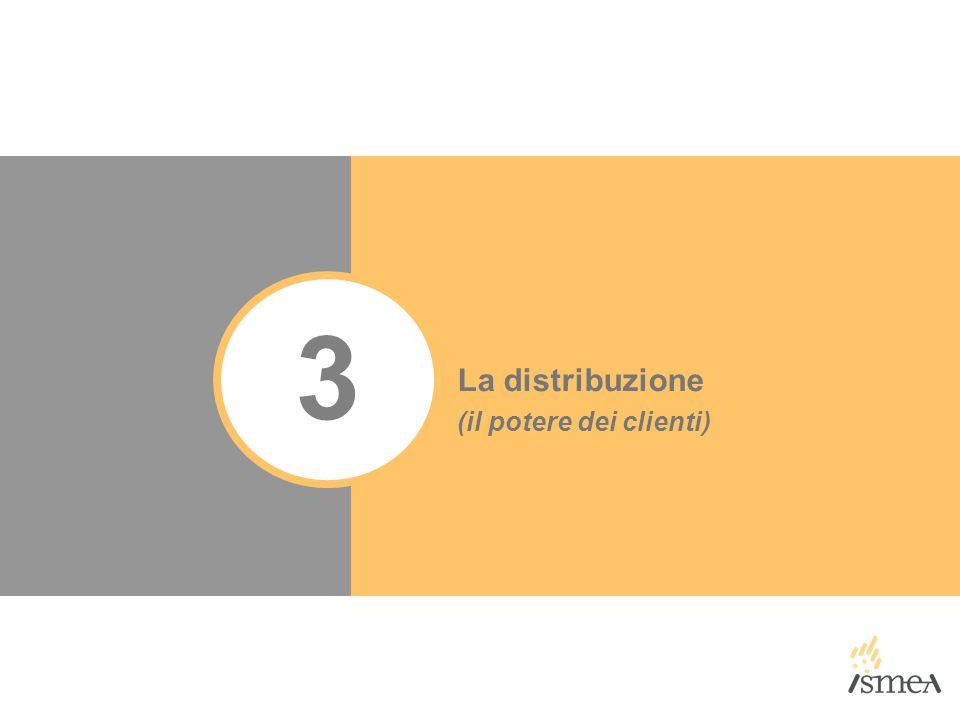 3 La distribuzione (il potere dei clienti)
