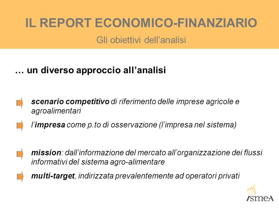 IL REPORT ECONOMICO-FINANZIARIO