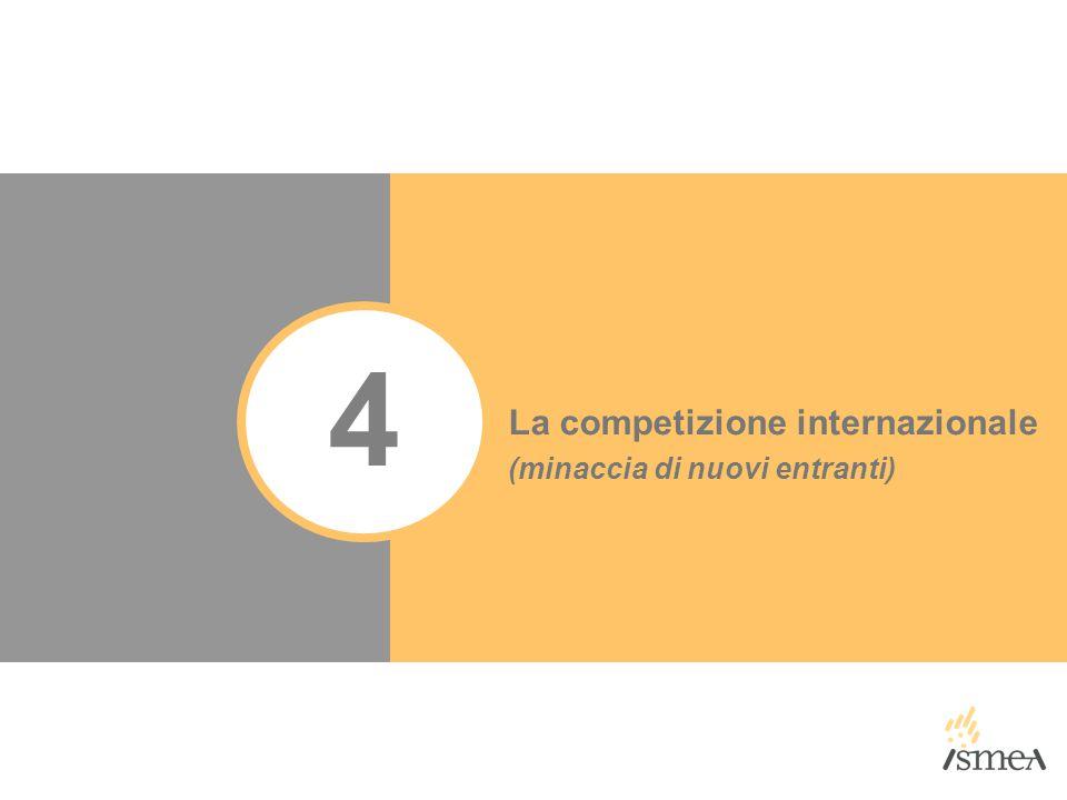 4 La competizione internazionale (minaccia di nuovi entranti)