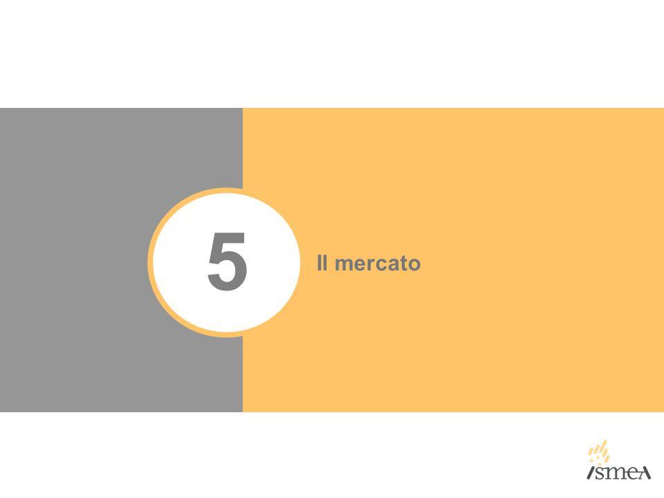 5 Il mercato