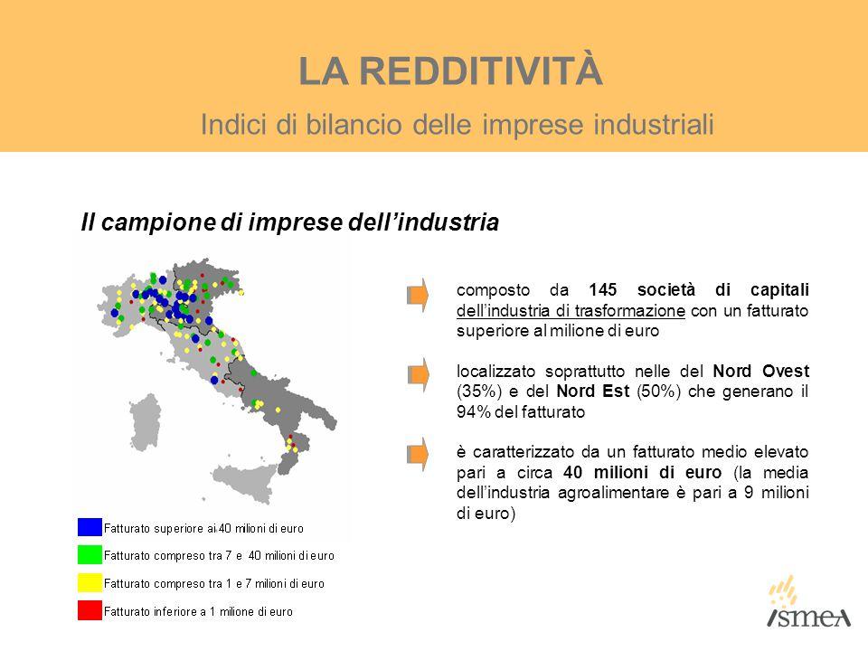 Indici di bilancio delle imprese industriali