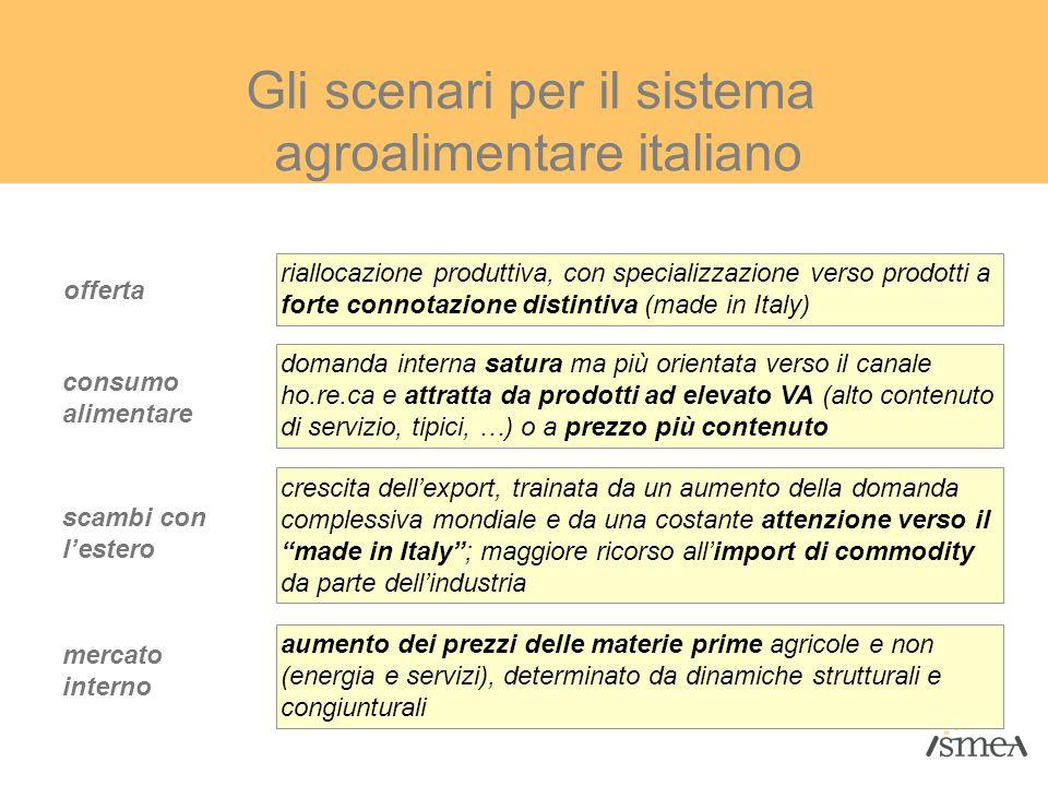 Gli scenari per il sistema agroalimentare italiano