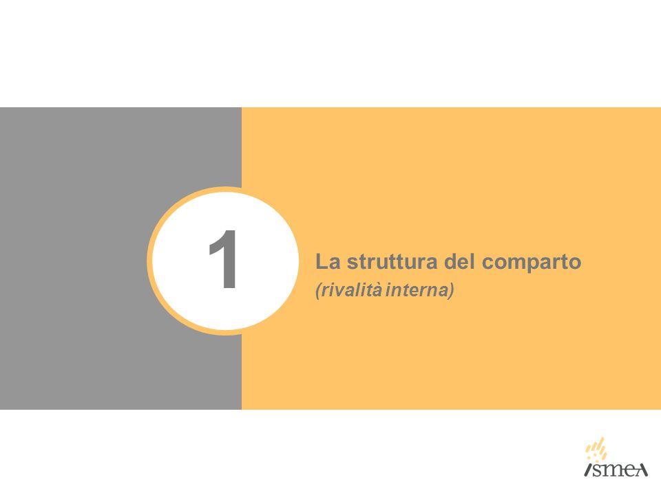 1 La struttura del comparto (rivalità interna)