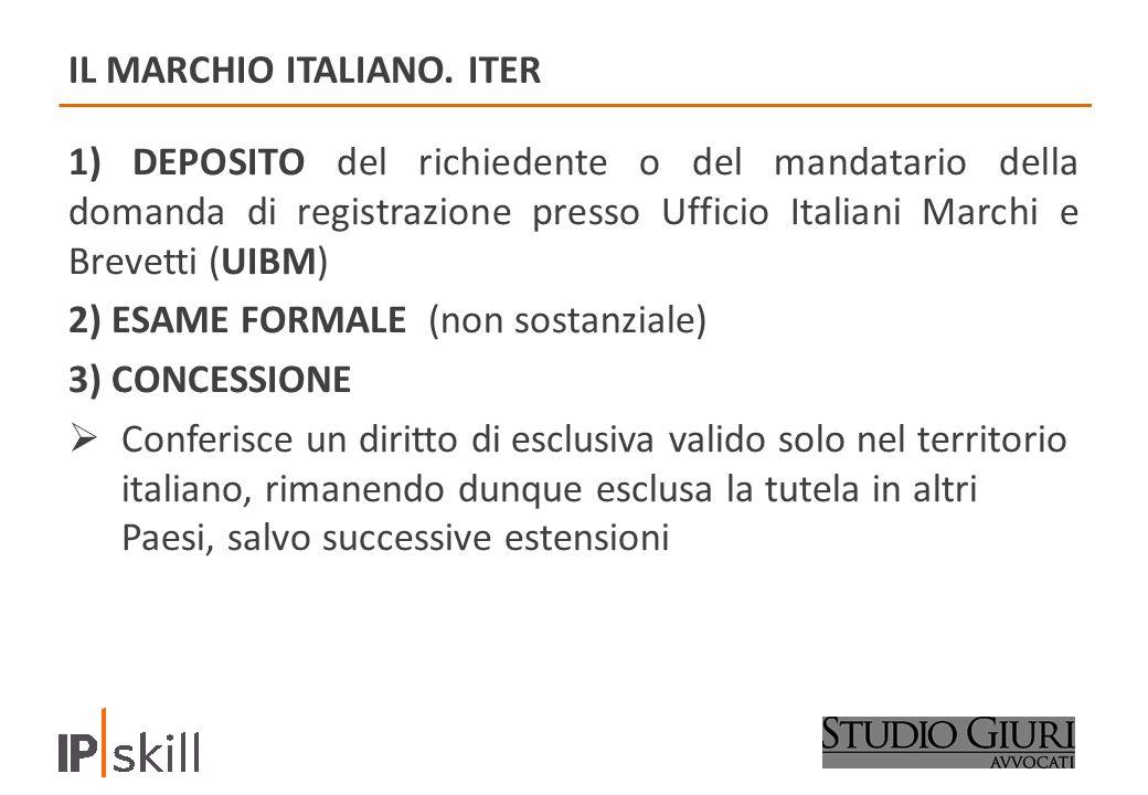 IL MARCHIO ITALIANO. ITER
