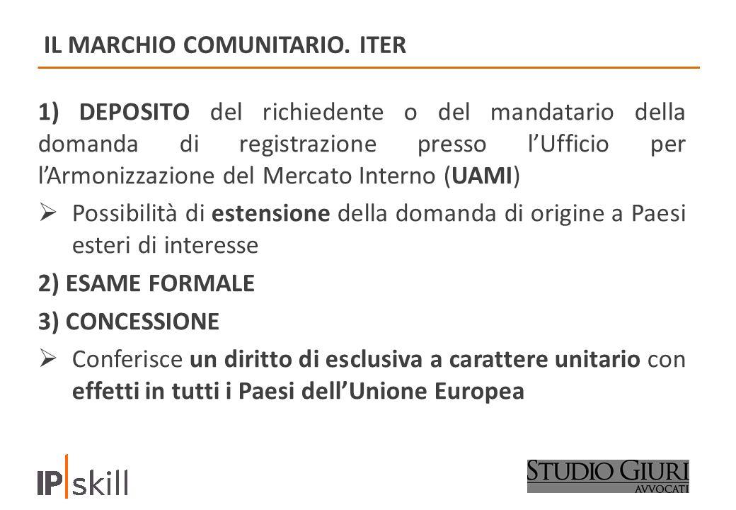 IL MARCHIO COMUNITARIO. ITER