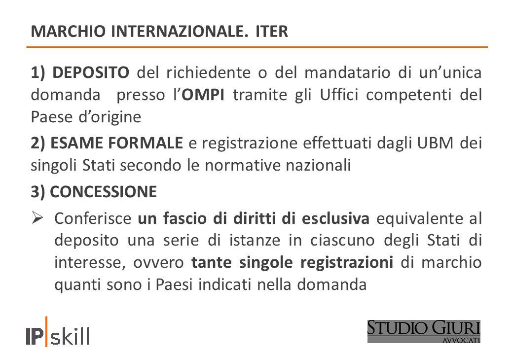 MARCHIO INTERNAZIONALE. ITER