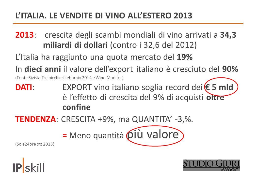 L'ITALIA. LE VENDITE DI VINO ALL'ESTERO 2013