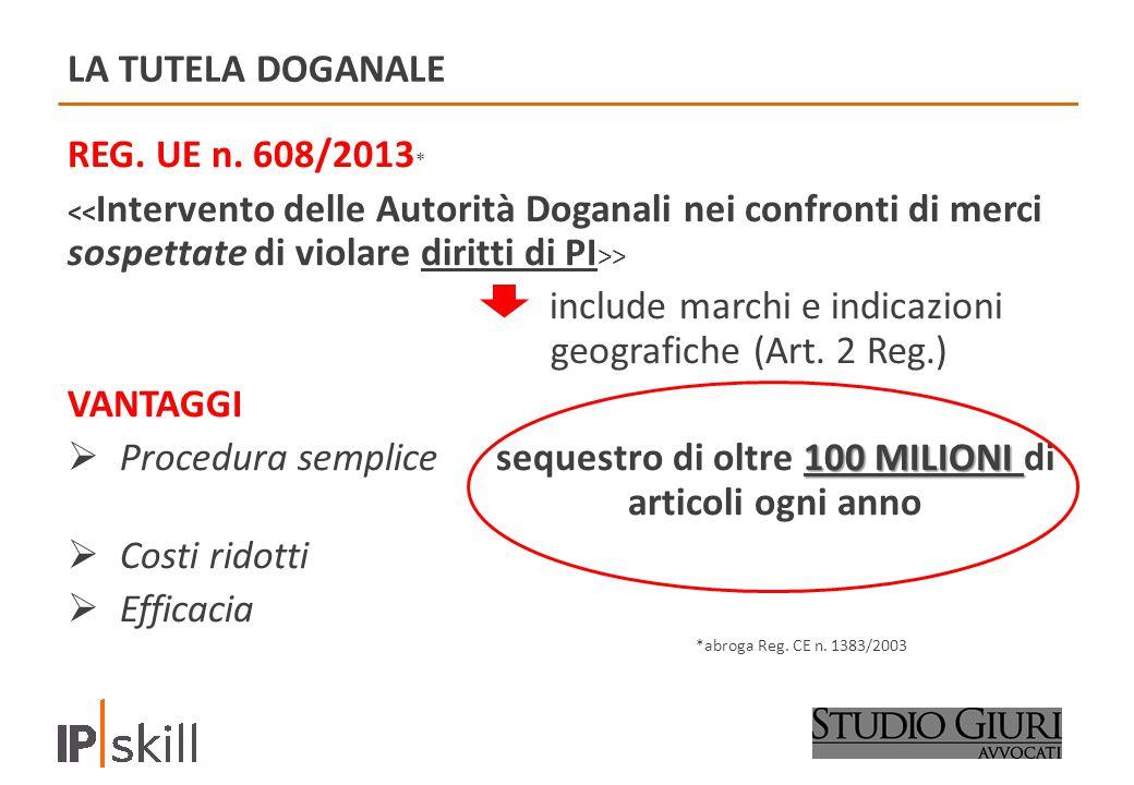 include marchi e indicazioni geografiche (Art. 2 Reg.) VANTAGGI