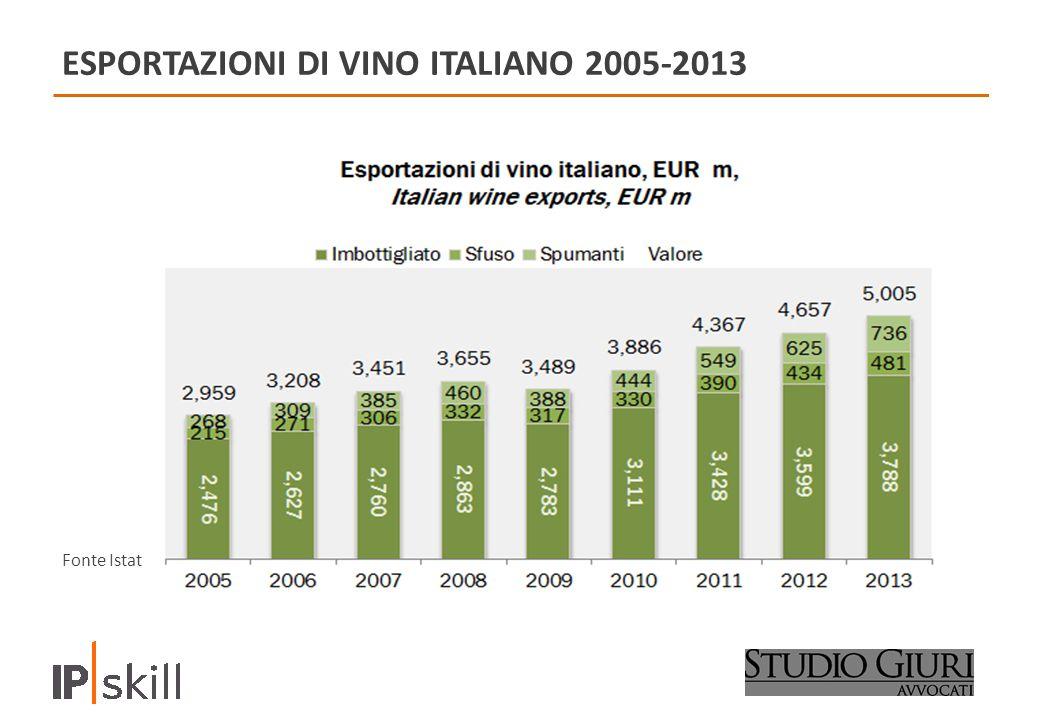 ESPORTAZIONI DI VINO ITALIANO 2005-2013
