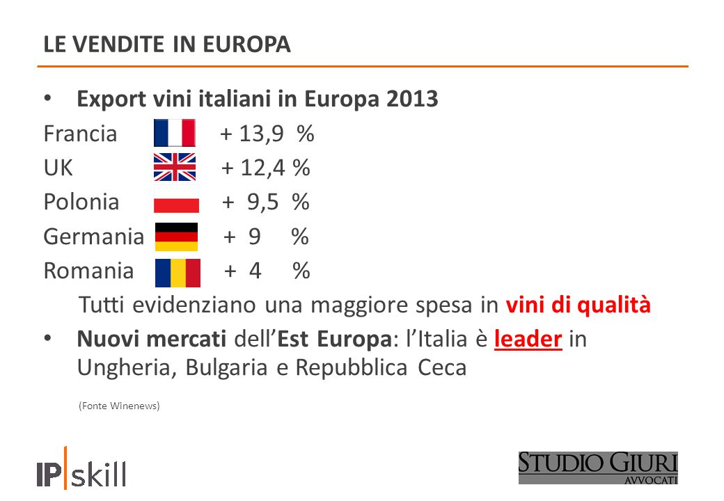 LE VENDITE IN EUROPA Export vini italiani in Europa 2013. Francia + 13,9 % UK + 12,4 %