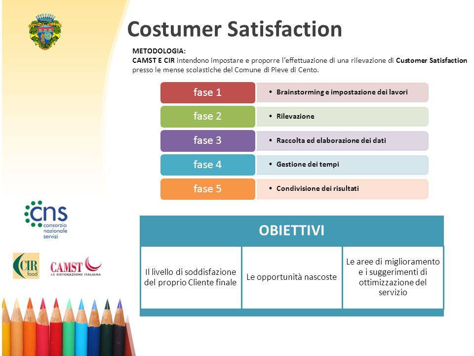 Costumer Satisfaction