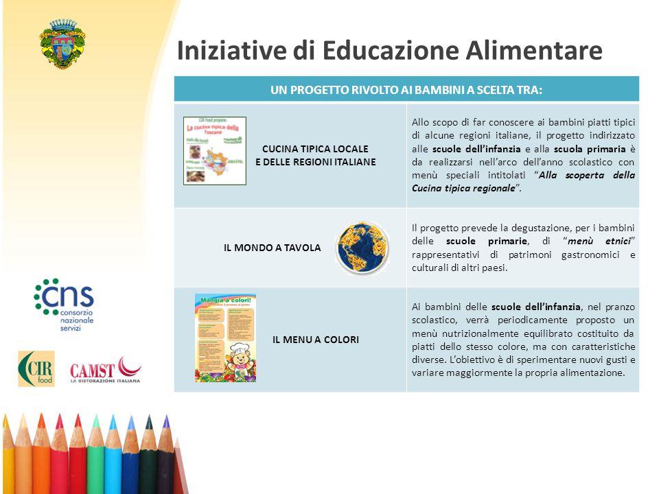 Iniziative di Educazione Alimentare