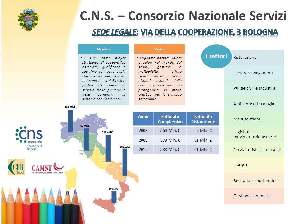 C.N.S. – Consorzio Nazionale Servizi