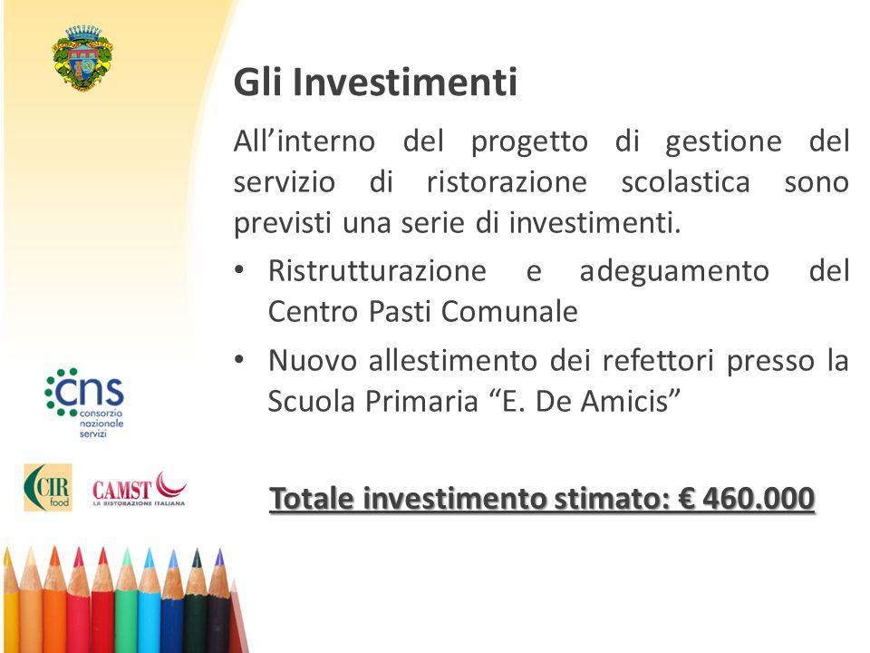 Totale investimento stimato: € 460.000