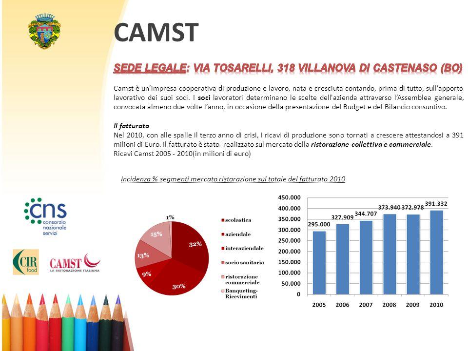 CAMST SEDE LEGALE: Via Tosarelli, 318 Villanova DI castenaso (Bo)