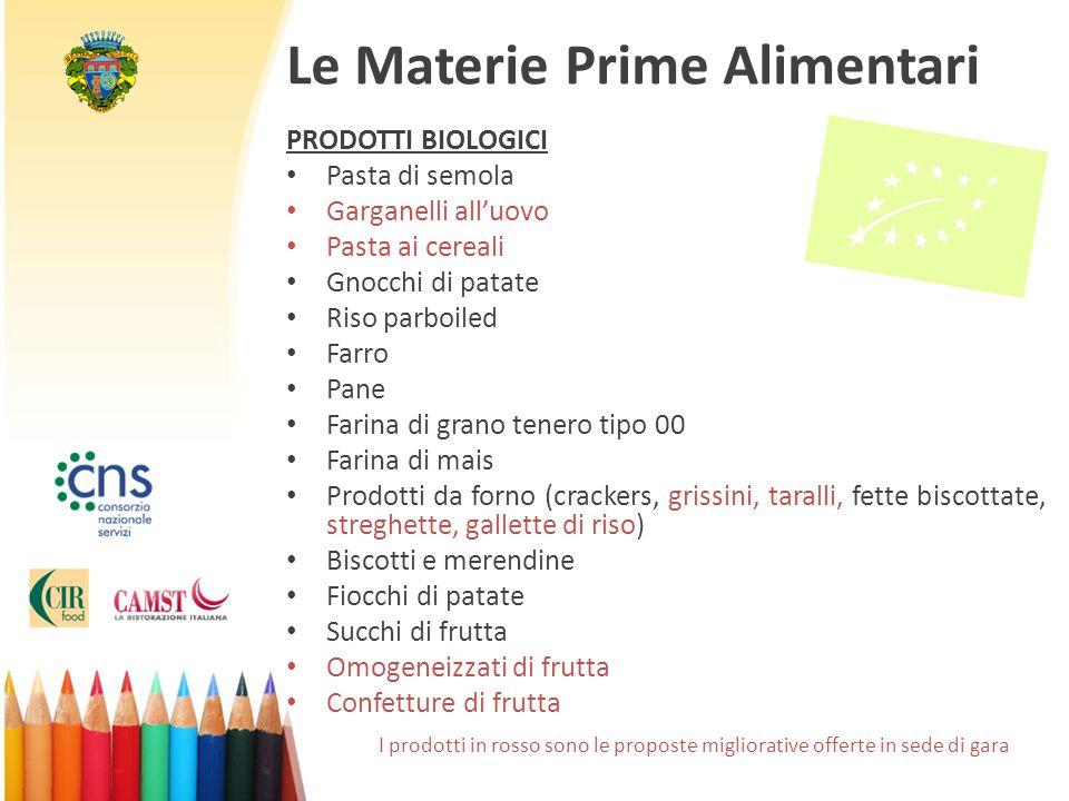 Le Materie Prime Alimentari