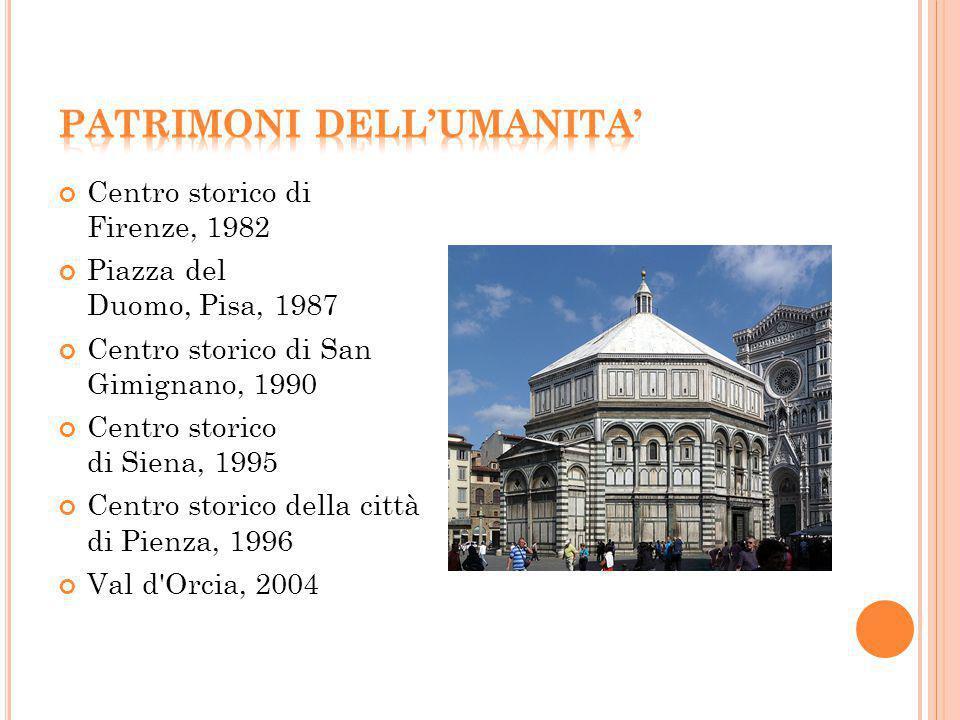 Patrimoni dell'umanita'