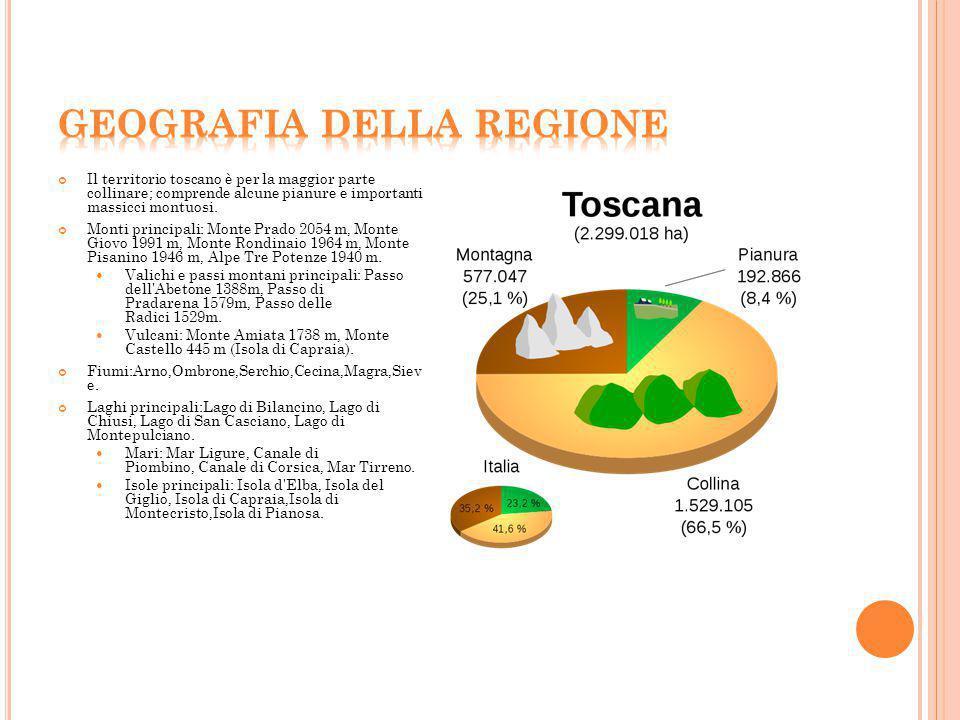 Geografia della regione