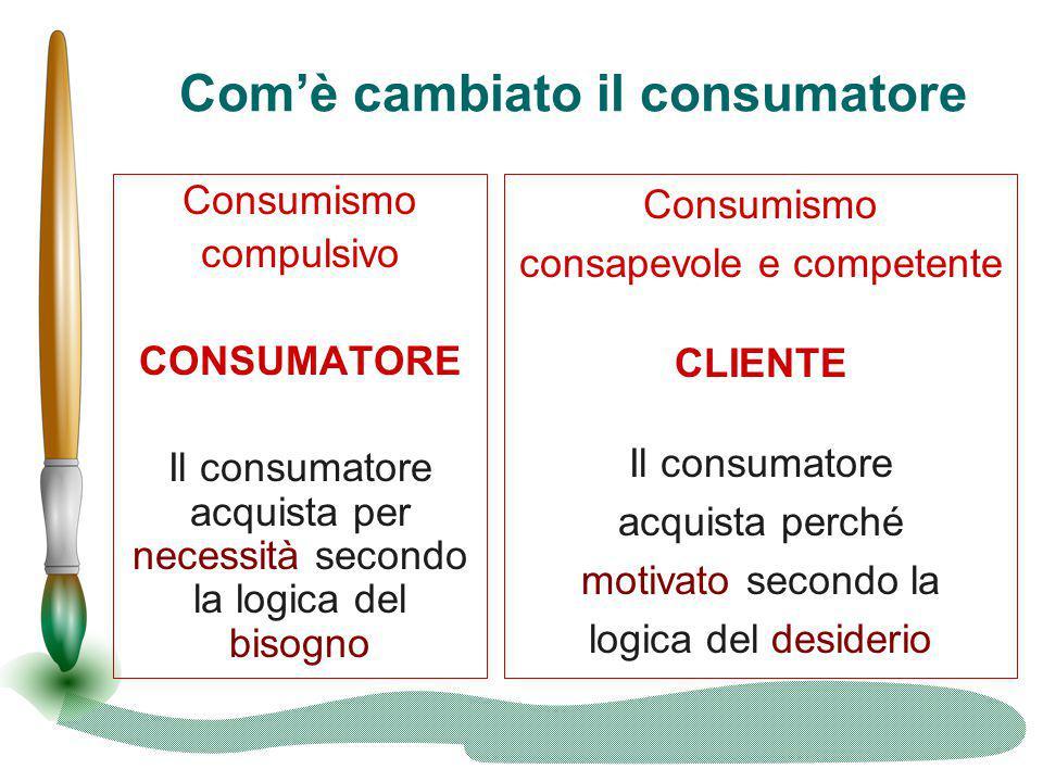 Com'è cambiato il consumatore