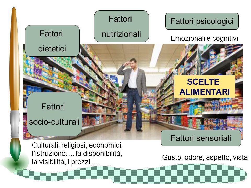 Fattori Fattori psicologici nutrizionali Fattori dietetici SCELTE